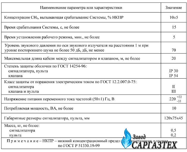 САКЗ-МК-1 Бытовая