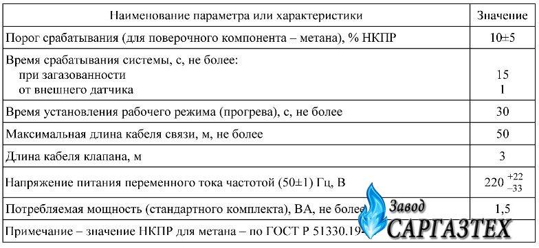 САКЗ-МК-1-1А Бытовая