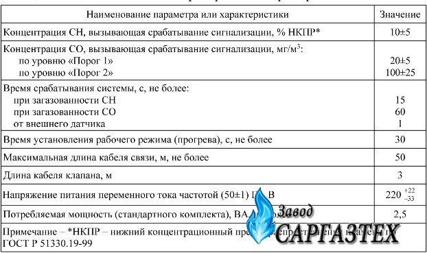САКЗ-МК-2-1А Бытовая