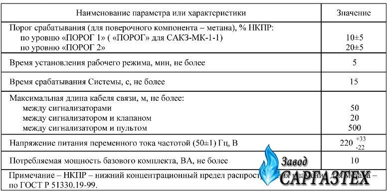 САКЗ-МК-1. Схема подключения