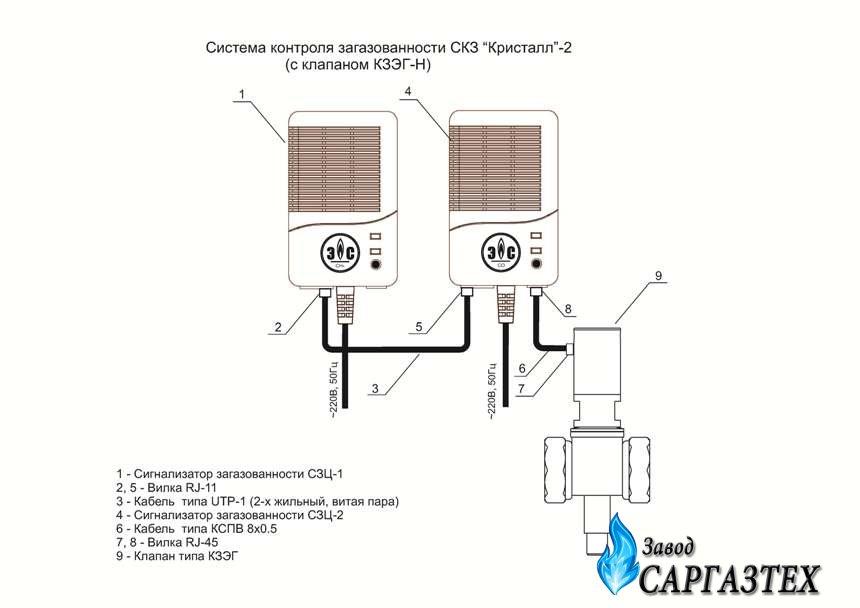 СКЗ КРИСТАЛЛ-2