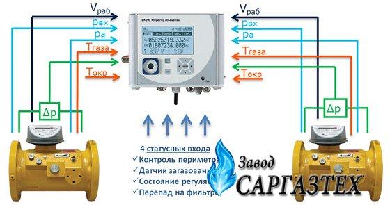 Газовый корректор цена