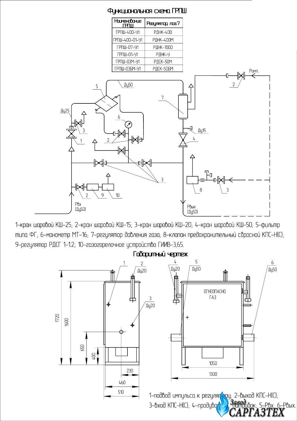 ГРПШ-13-1В-У1 с регулятором РДГ-50В