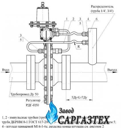 устройство регулятора давления по газу