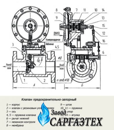 Клапан газовый мембранный КЗМЭФ-50